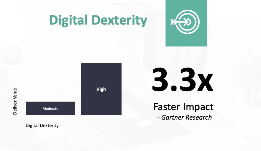 Digital Dexterity | EdCast